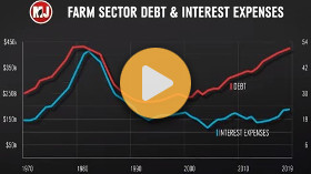 Farm Debt Rising