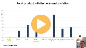 Inflation - COVID-19 economic update