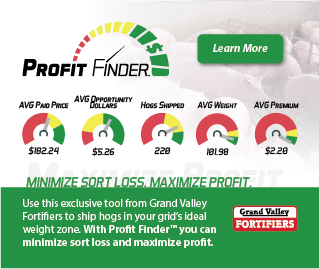 Grand Valley Fortifiers Profit Finder
